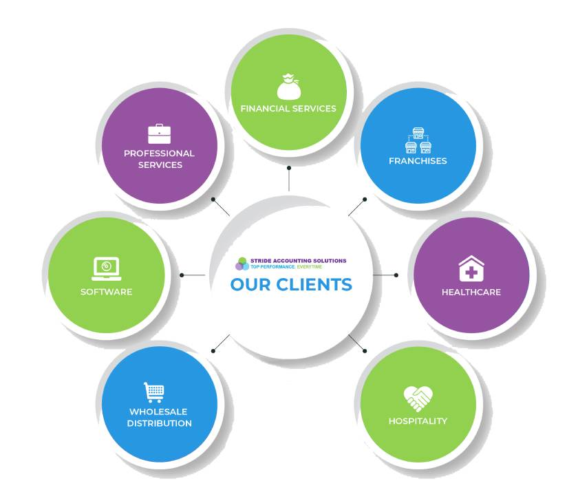 Who-we-help-businesses-our-clients